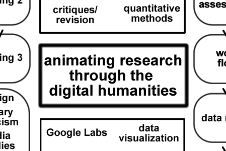CHID 498: Mapping the Digital Humanities